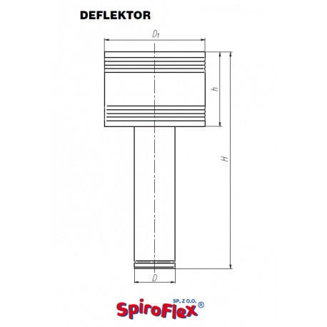 Deflektor SPIROFLEX 110